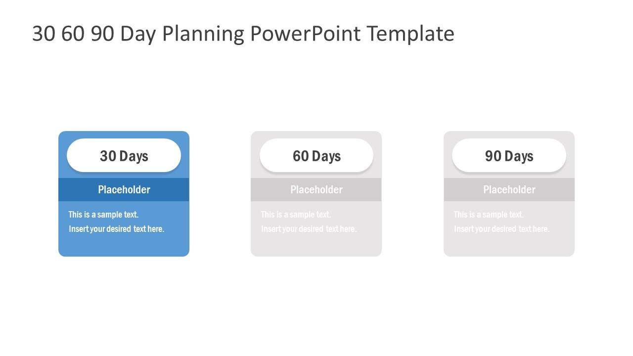 Presentation of 30-60-90 Day Planning