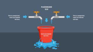 PPT Leaky Bucket Customer Retention