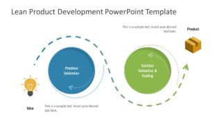Lean Product Development Diagram for PowerPoint