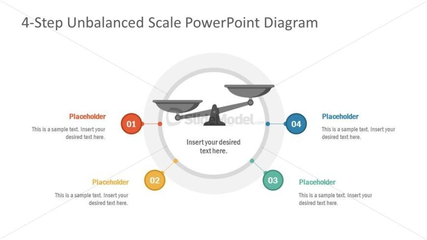 Unbalanced Scale Diagram Design