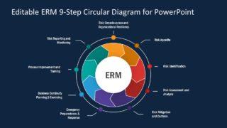 Process Cycle of Enterprise Risk Management Framework