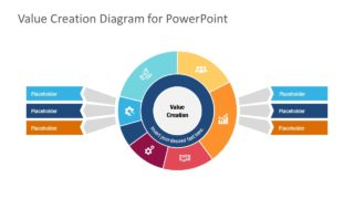 Value Creation Diagram PowerPoint Template