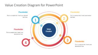 4-Step Value Creation Circular Diagram PowerPoint Template