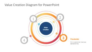 Infographic Diagram for Value Creation