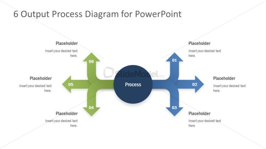6 Outputs on Arrow Process Diagram