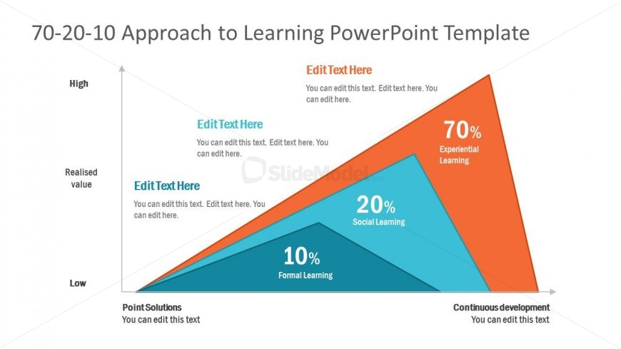 PowerPoint Area Chart Template
