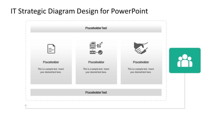 Process Diagram of IT Strategy Model