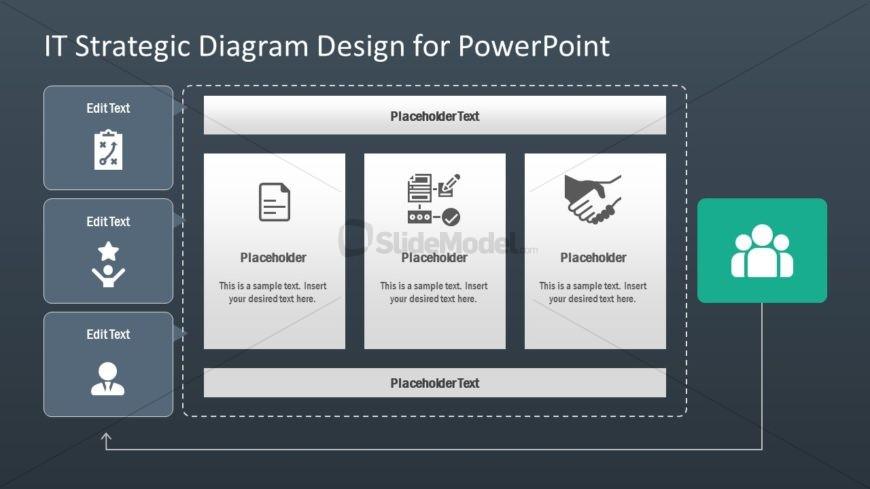 Template of IT Strategic Diagram