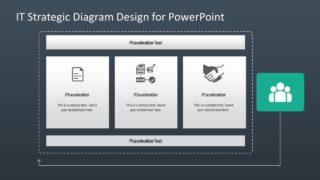 Business Concept Diagram of IT