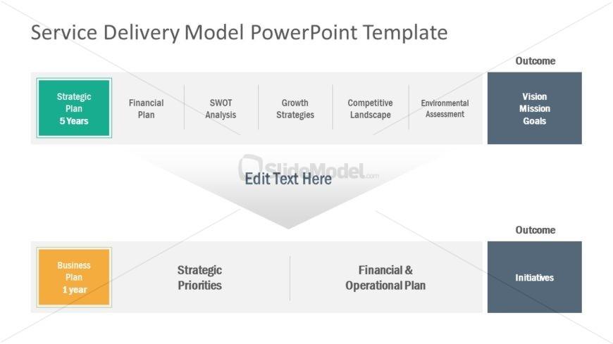 PPT Service Delivery Model Design