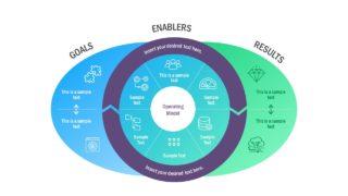 Data Strategic Management PPT