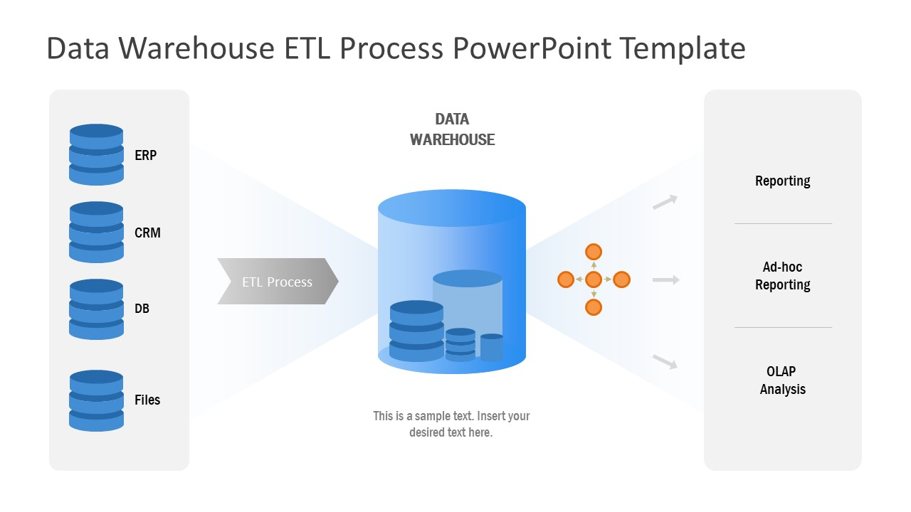 Presentation Diagram of ELT Process