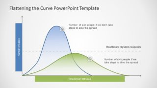 Coronavirus Flattening the Curve PowerPoint Template