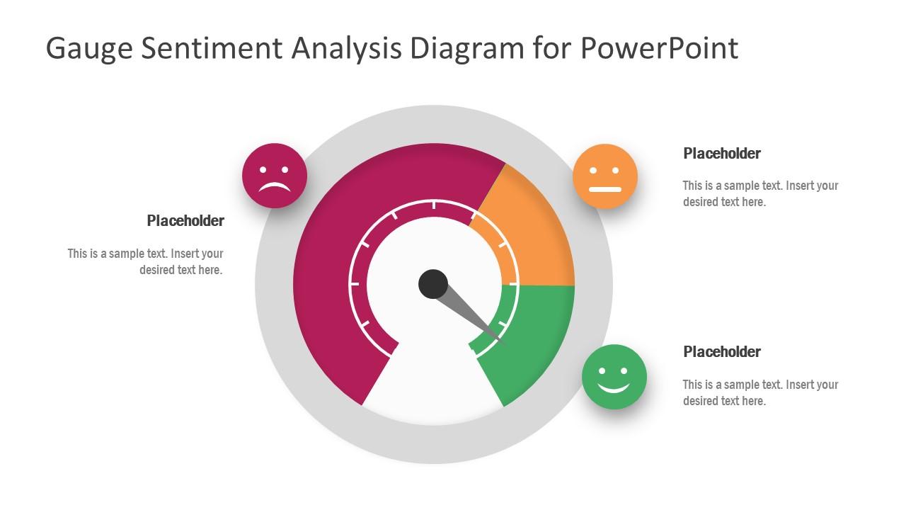 Speedometer PowerPoint Sentiment Analysis