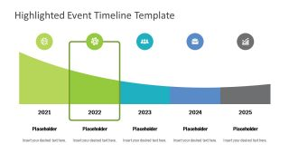 Curve 5 Steps Milestones for Events