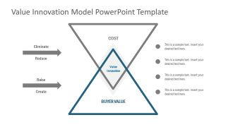 PPT Value Innovation in Cost and Buyer Value