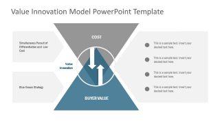 PowerPoint Model Diagram of Value Innovation