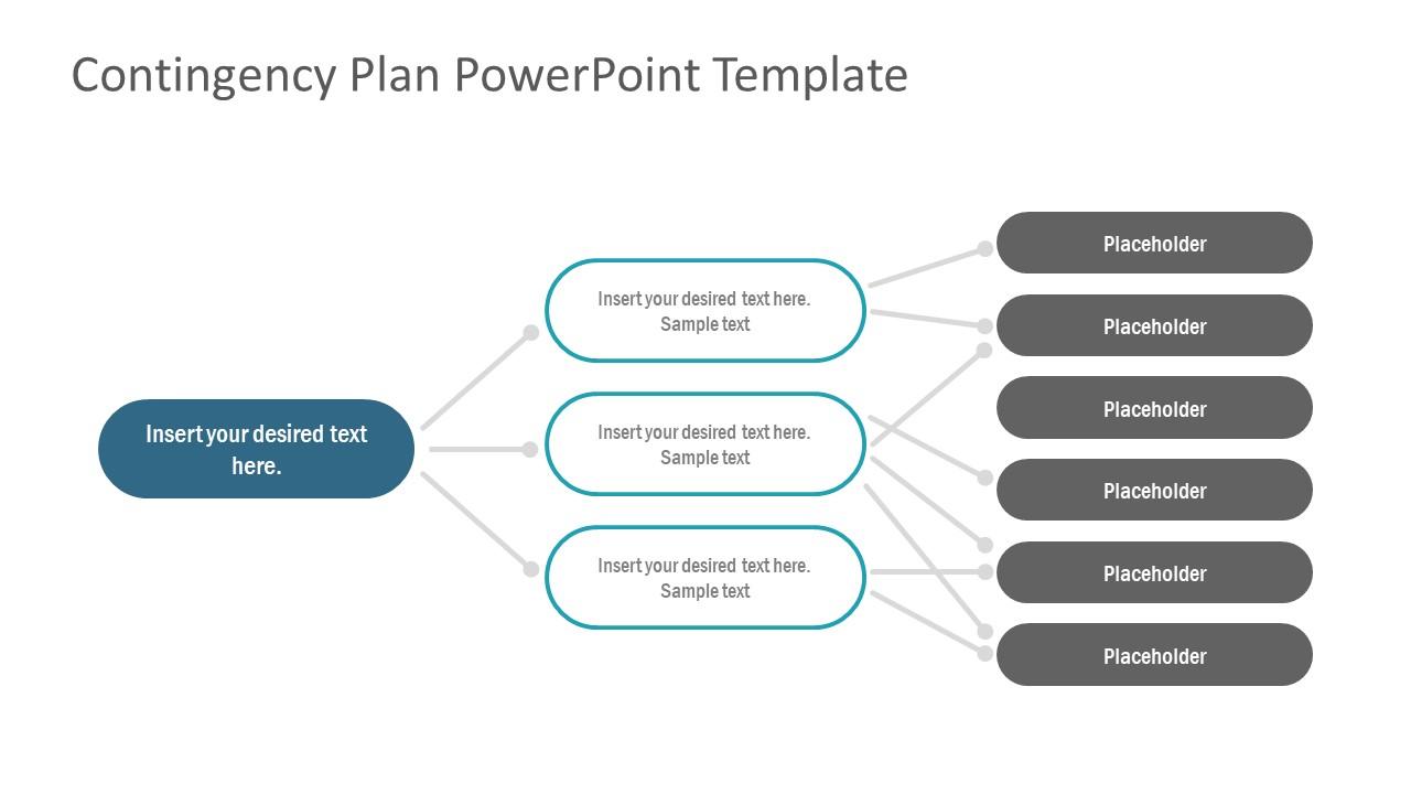 Contingency Plan Flow Chart Diagram Powerpoint