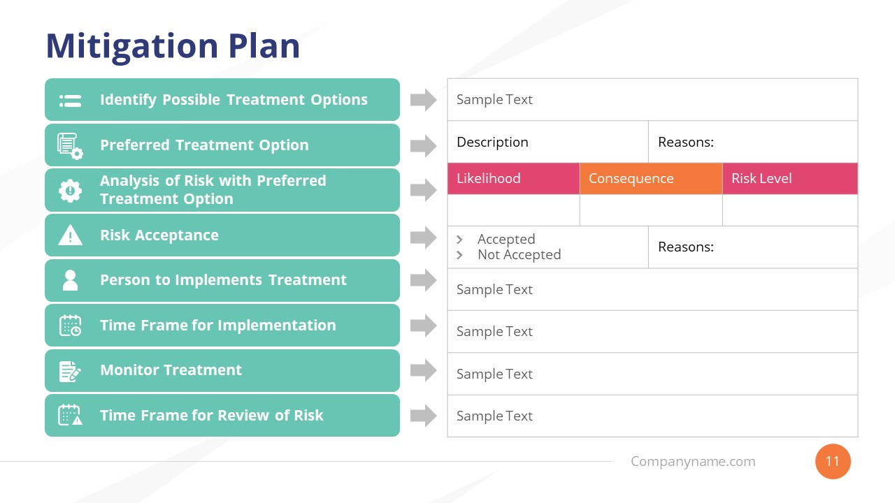 PowerPoint Mitigation for Business Continuity Planning