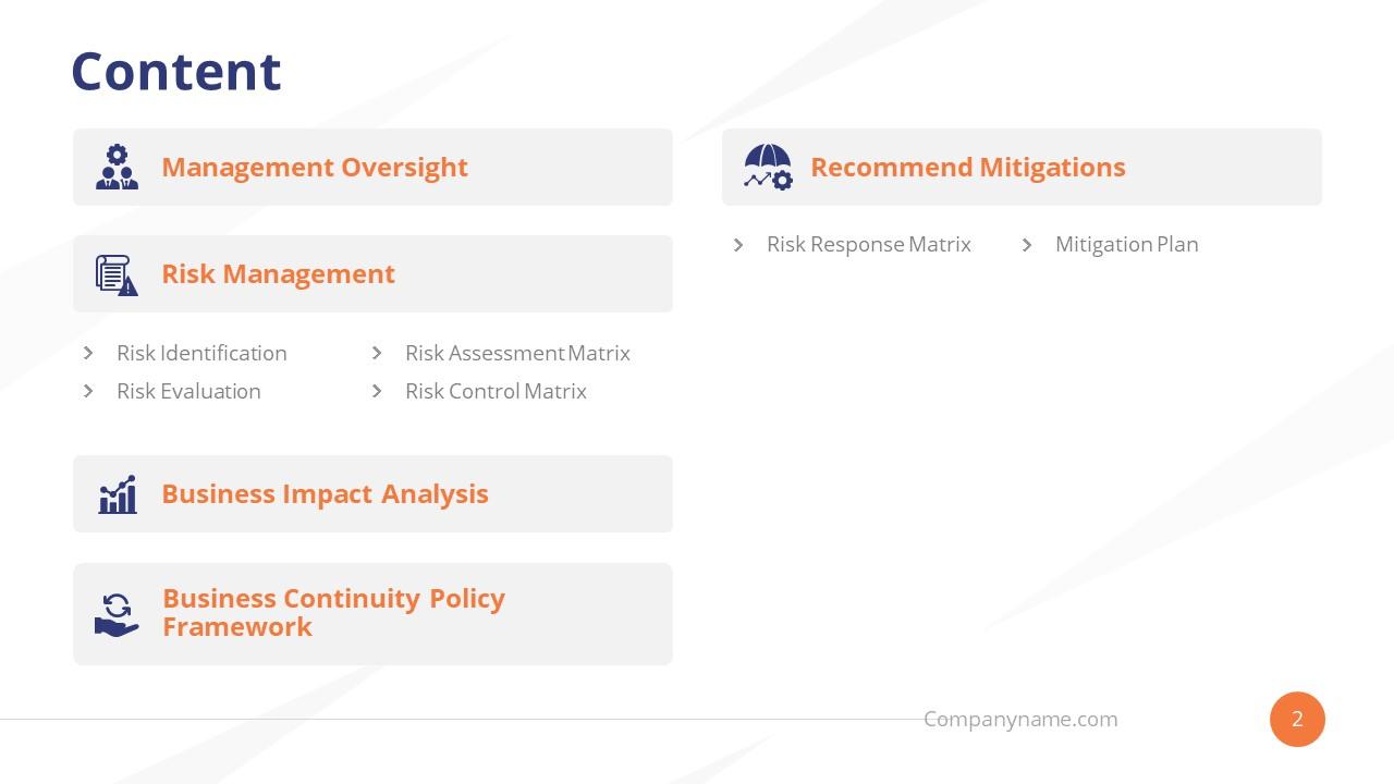 Business Continuity Plan Powerpoint Templates Slidemodel