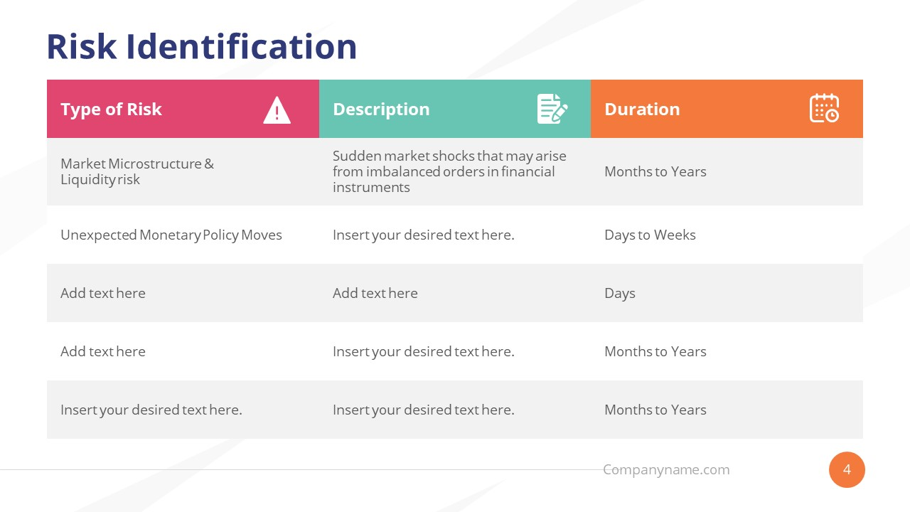 Table of Risk Identification Data