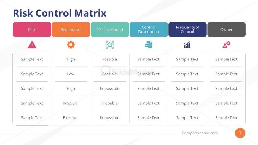 Data Chart of Risk Control Matrix PPT