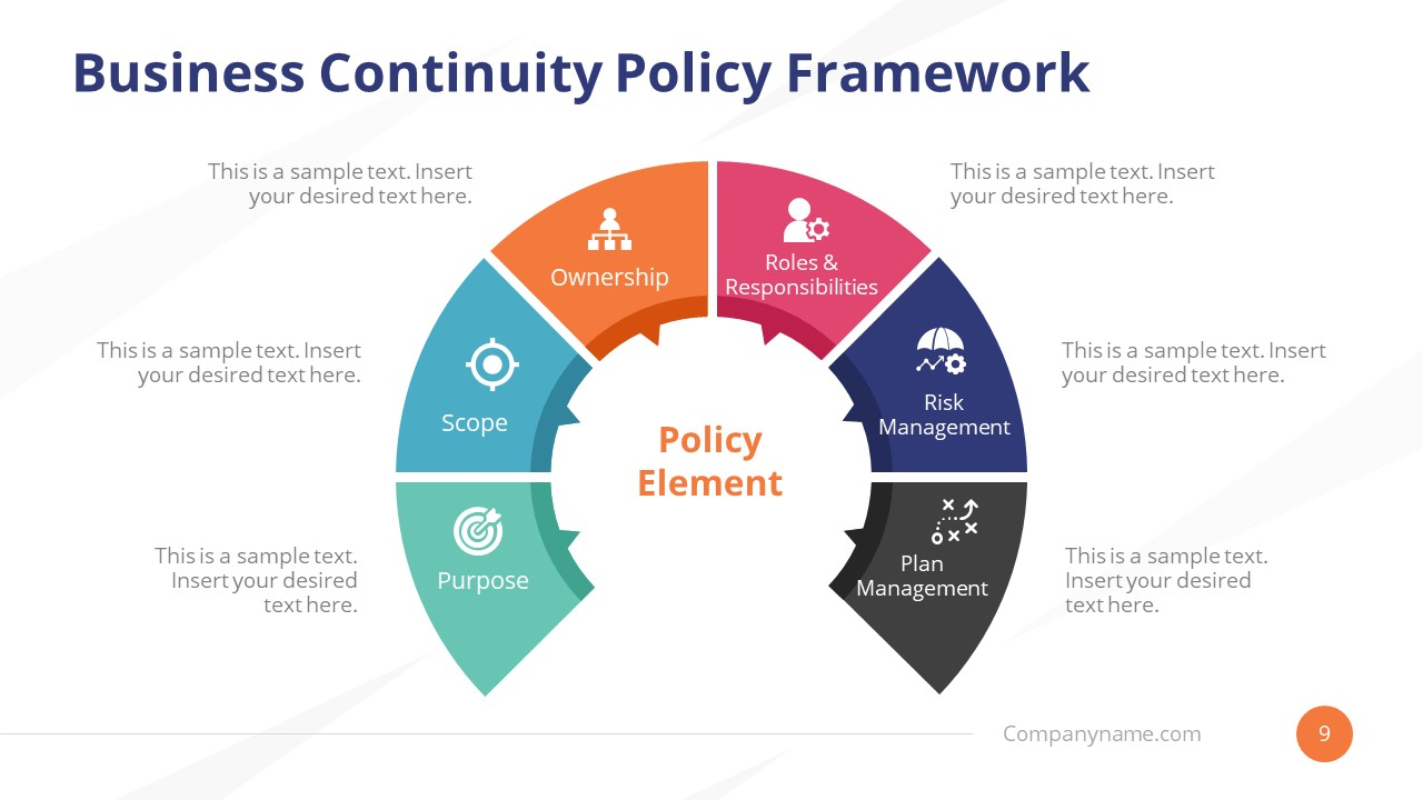 Circular Diagram Template of Business Continuity Policy