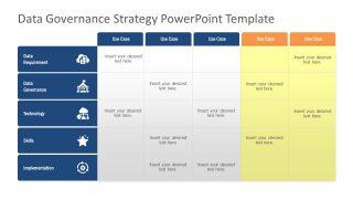 Presentation Matrix of Data Governance