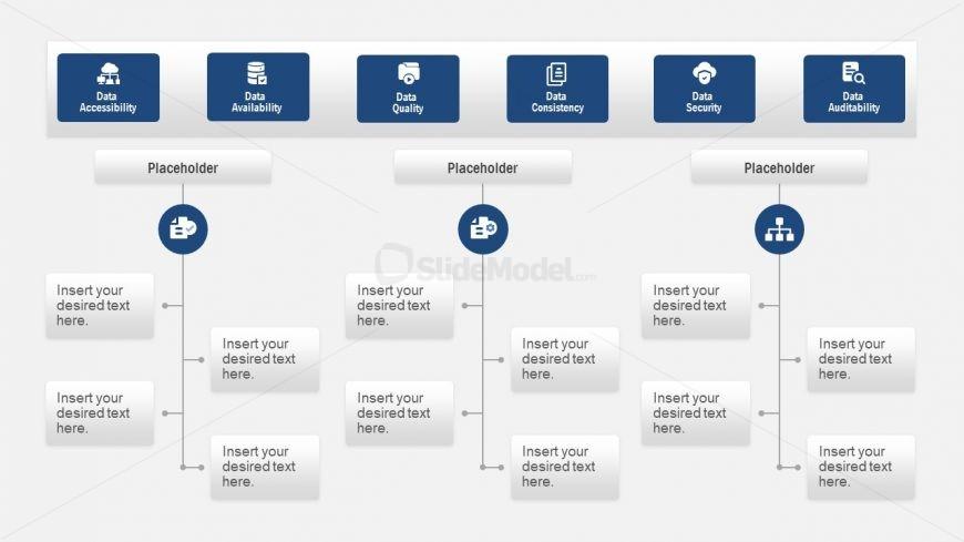 Framework PowerPoint Data Governance Model