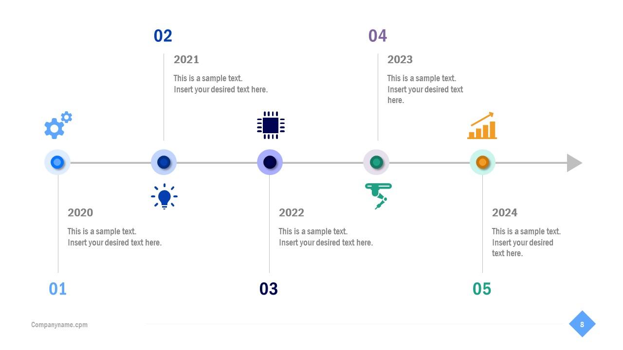 Technology Template Timeline Design