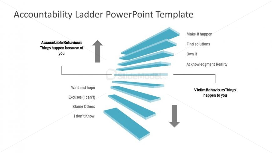 PPT Accountability Ladder Diagram