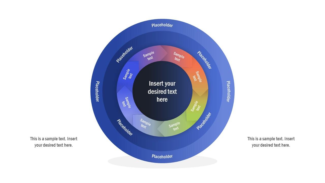 Circular Diagram 4 Levels Process Cycle