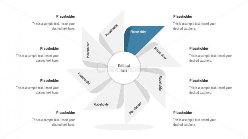 Step 1 of Flywheel Process Cycle