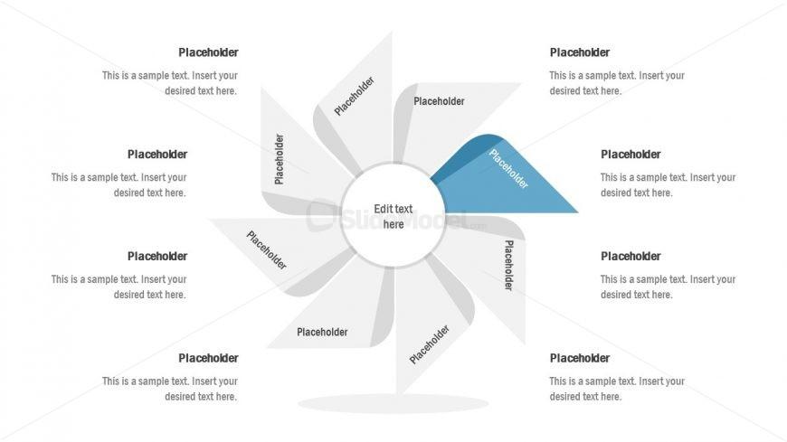 Step 2 of Flywheel Process Cycle
