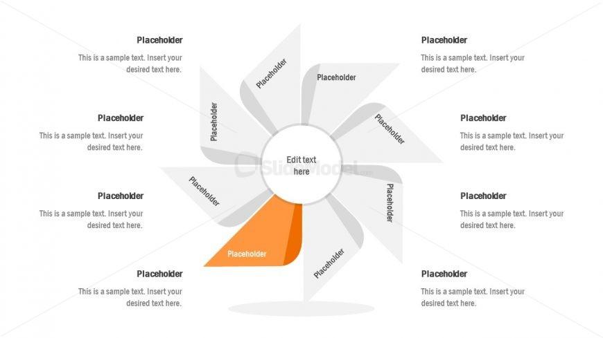 Step 5 of Flywheel Process Cycle