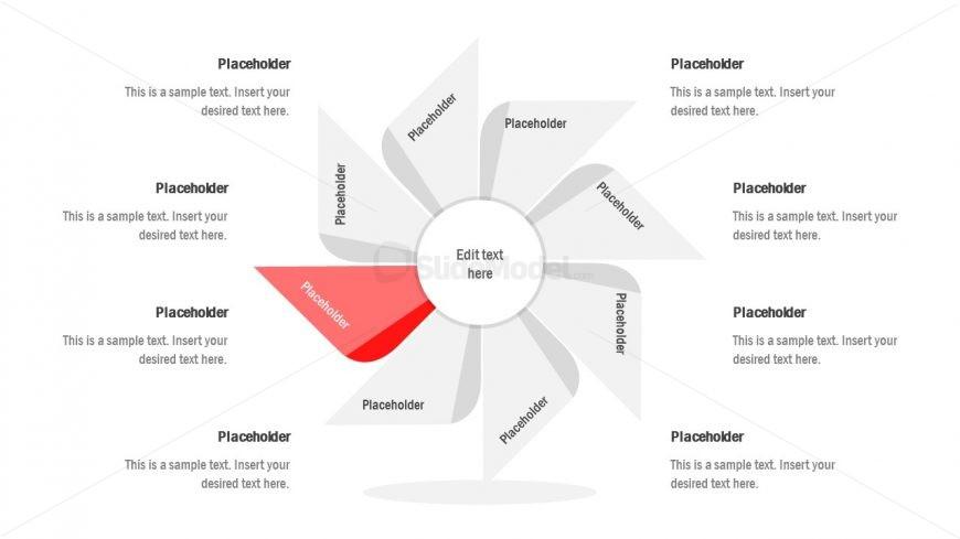 Step 6 of Flywheel Process Cycle