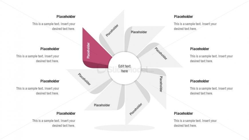 Step 7 of Flywheel Process Cycle