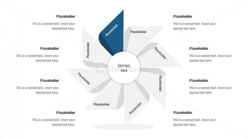 Step 8 of Flywheel Process Cycle