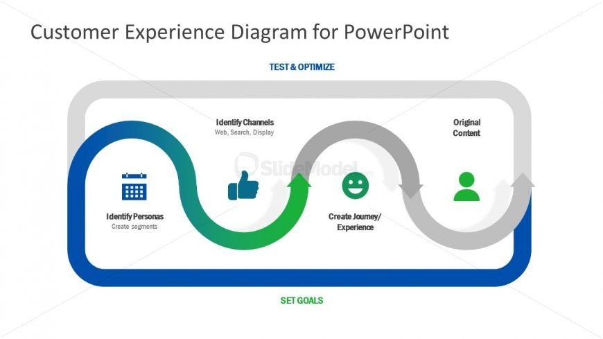 Clipart PowerPoint Customer Experience