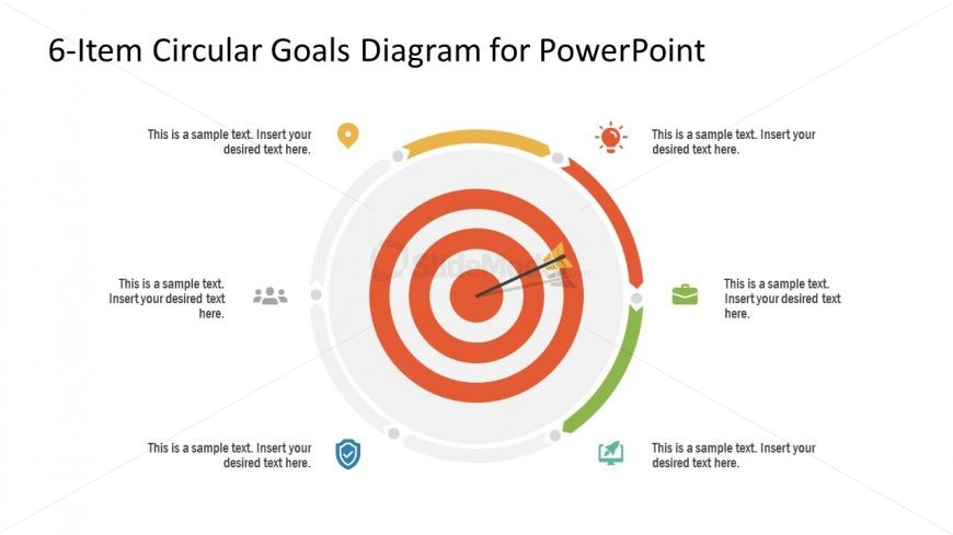 Step 3 of Circular Goals Diagram