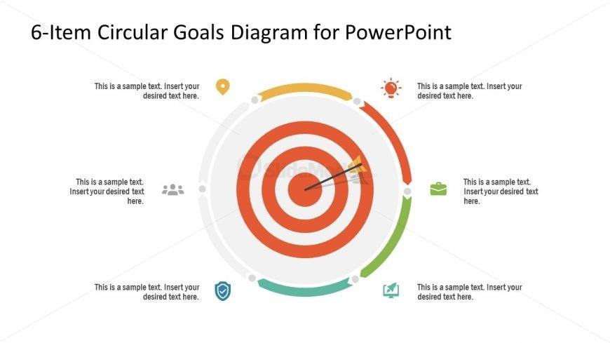 Step 4 of Circular Goals Diagram