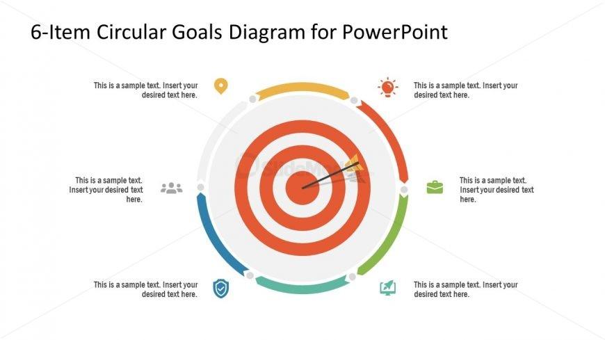 Step 5 of Circular Goals Diagram