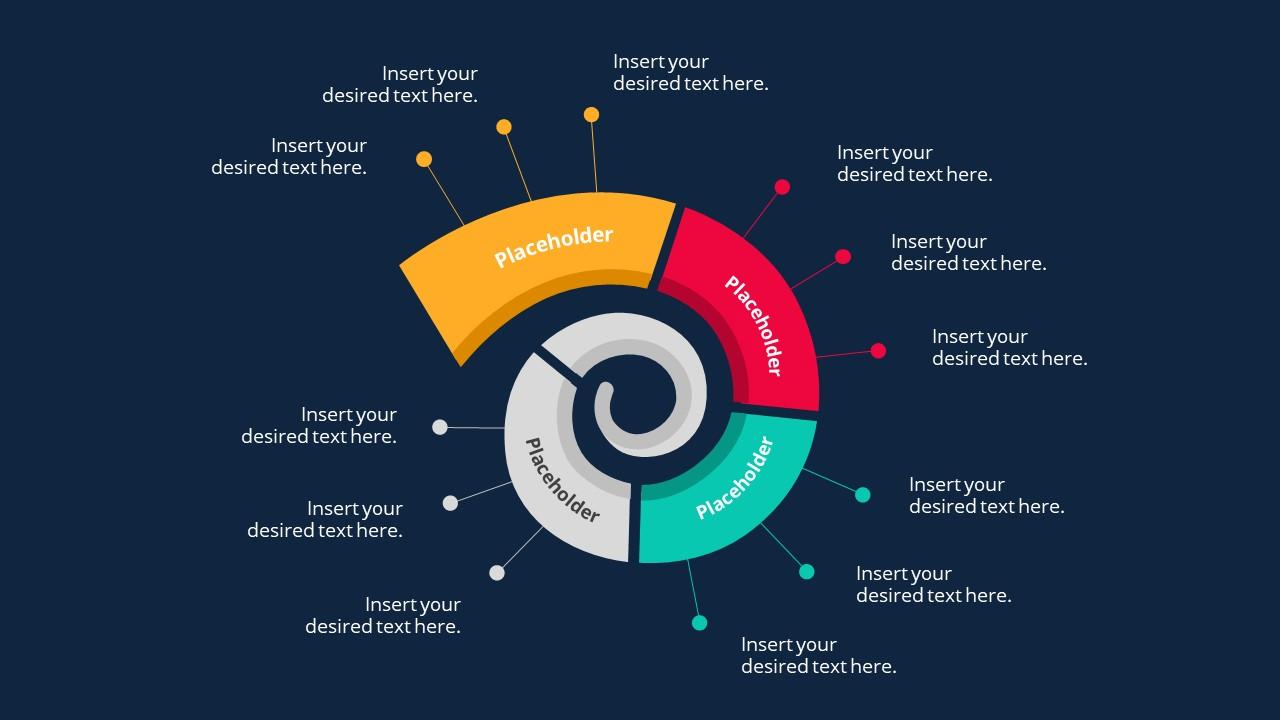 Editable Spiral Process Flow Diagram