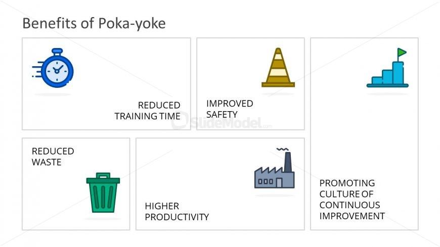PowerPoint Diagram of Poka-Yoke Concept