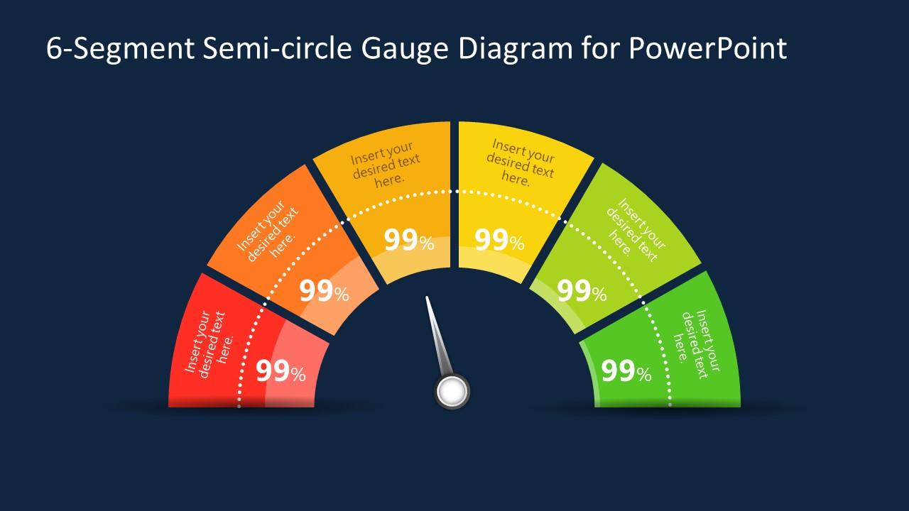 Semi-Circle Speedometer Diagram Template