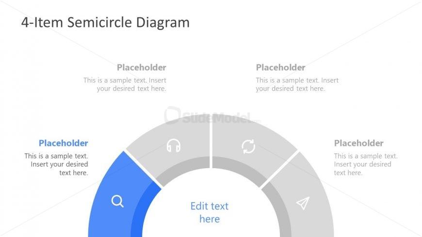 Presentation of Semicircle Diagram