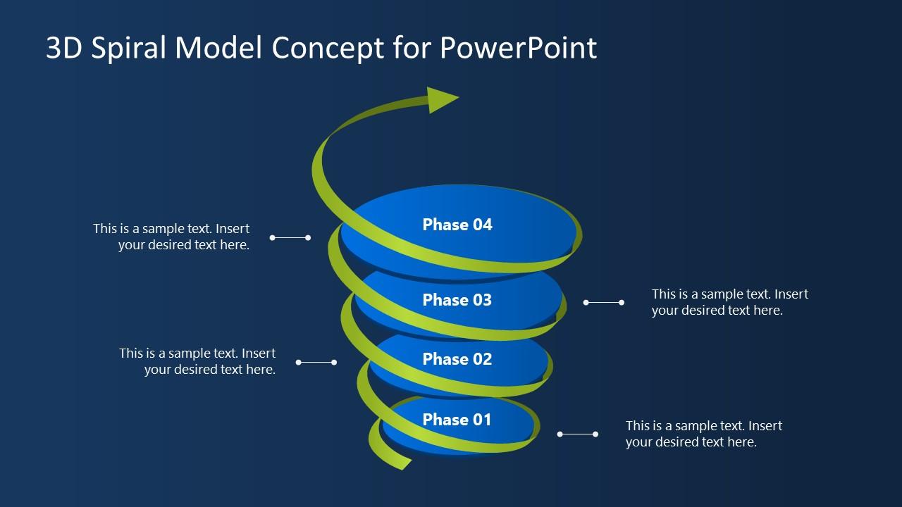 Spiral Model Powerpoint Diagram