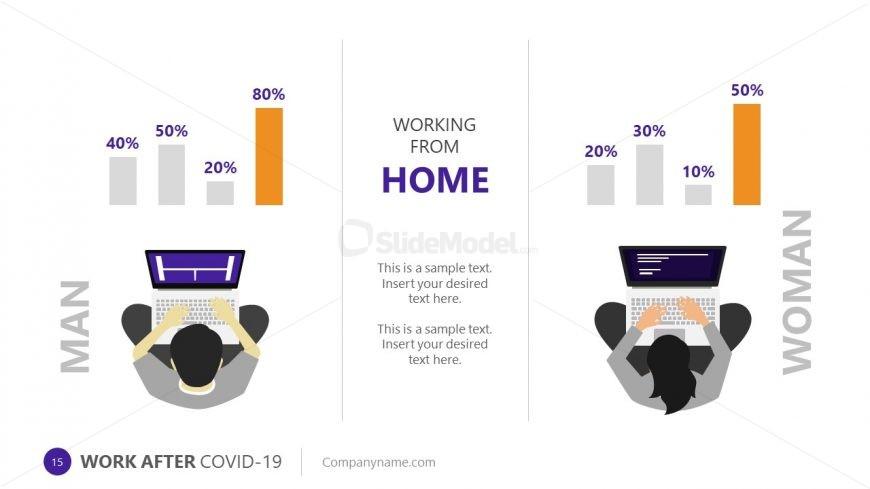 Slide of Productivity Survey