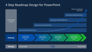 Presentation of Technology Roadmap Concept