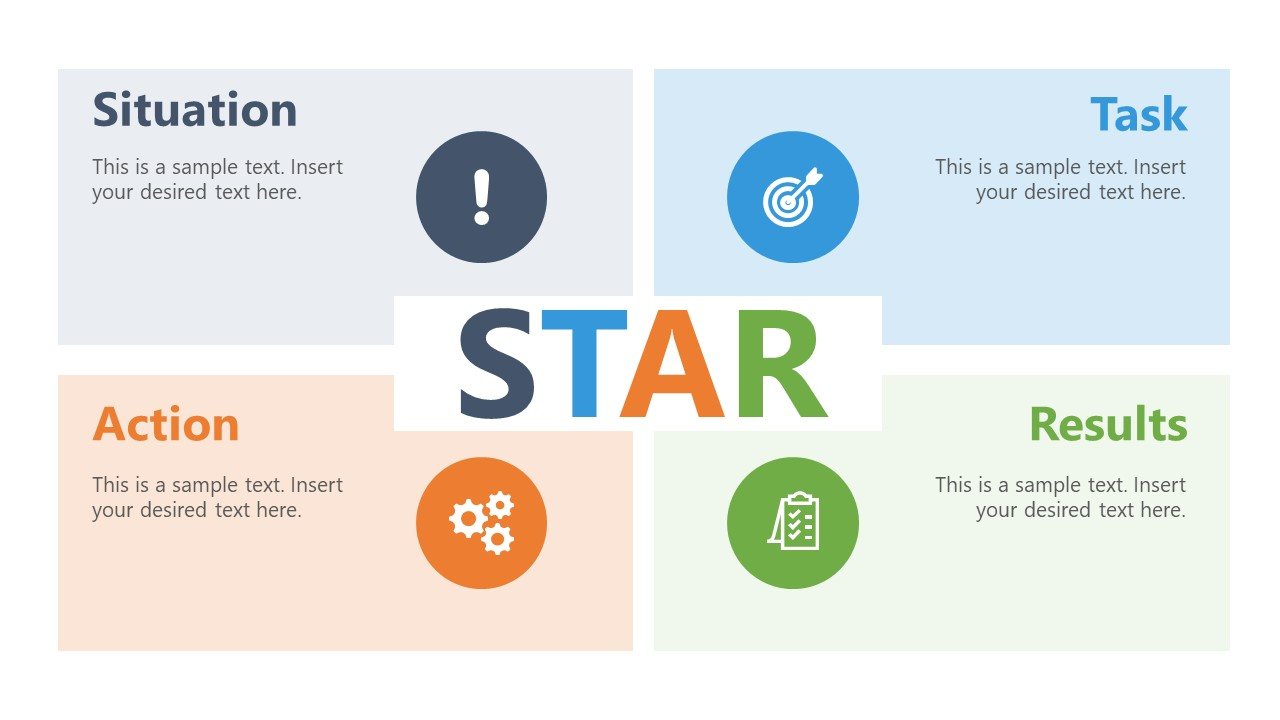 Presentation of STAR Interview Template